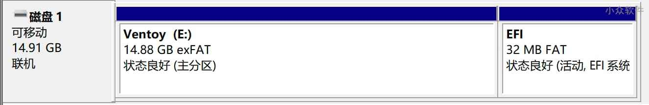 Ventoy – 开源 U 盘启动盘制作工具,支持启动多个系统,还能当普通 U 盘保存文件[Win/Linux]